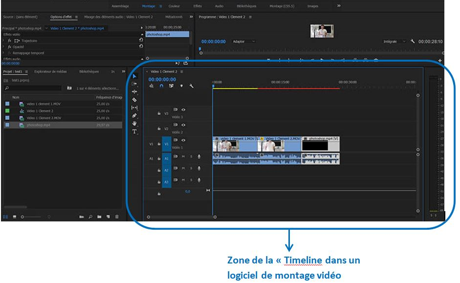 Montage video-zone de la timeline dans un logiciel de montage video
